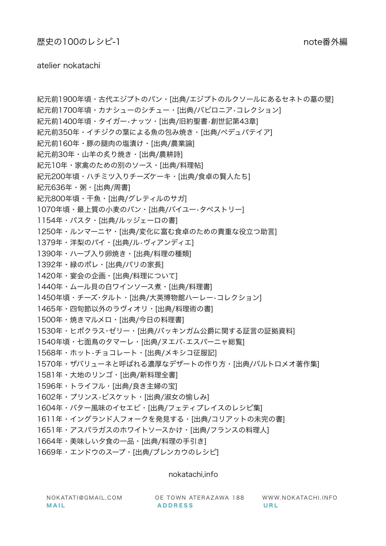 【レポート】歴史の100のレシピ