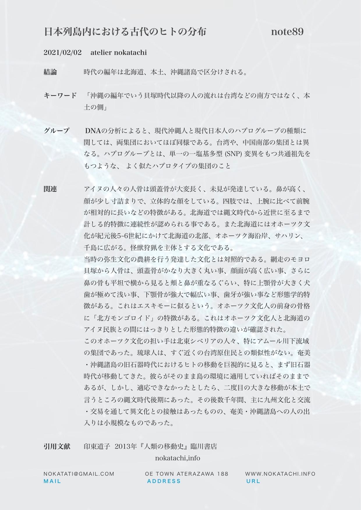 【レポート】日本列島内における古代のヒトの分布
