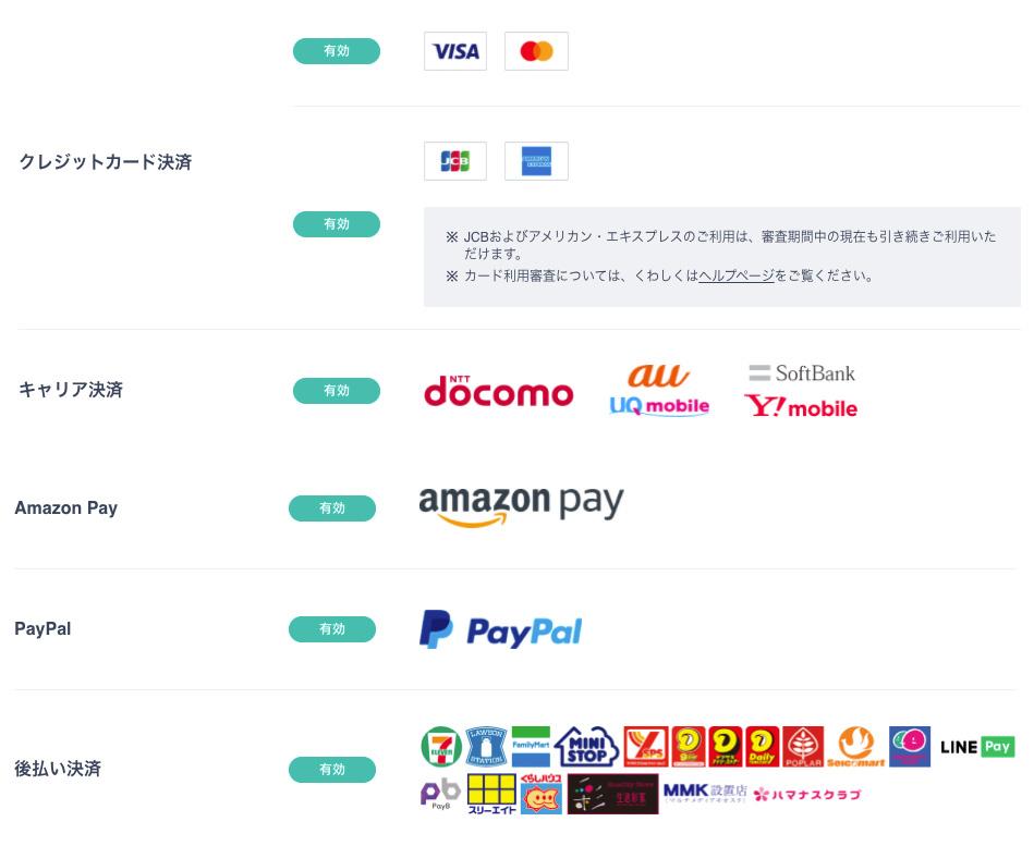 お買い物ガイド - お支払い方法・返品・送料