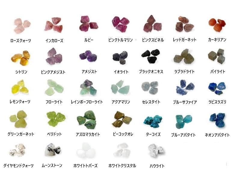 天然石の種類について