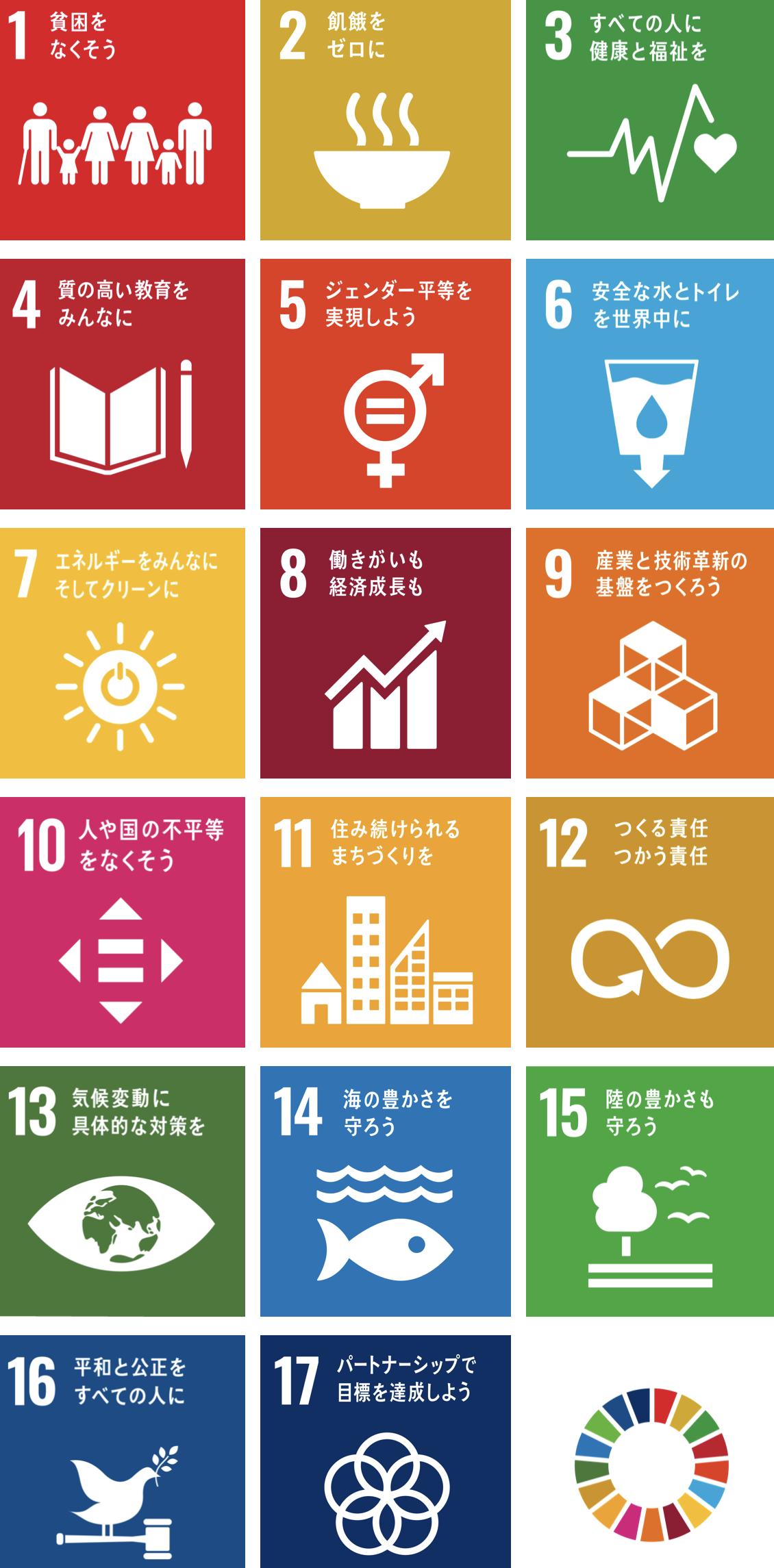 SDGsってなんだろう??🤔 そして日々に感謝です🙏