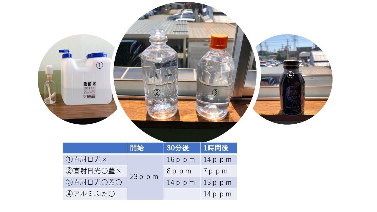 次亜塩素酸水の欠点