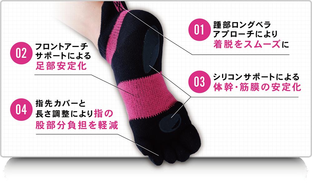 理学療法士が考案した 魔法の靴下 エアライズ AYAモデル 歩き方が変わると体が変わる!