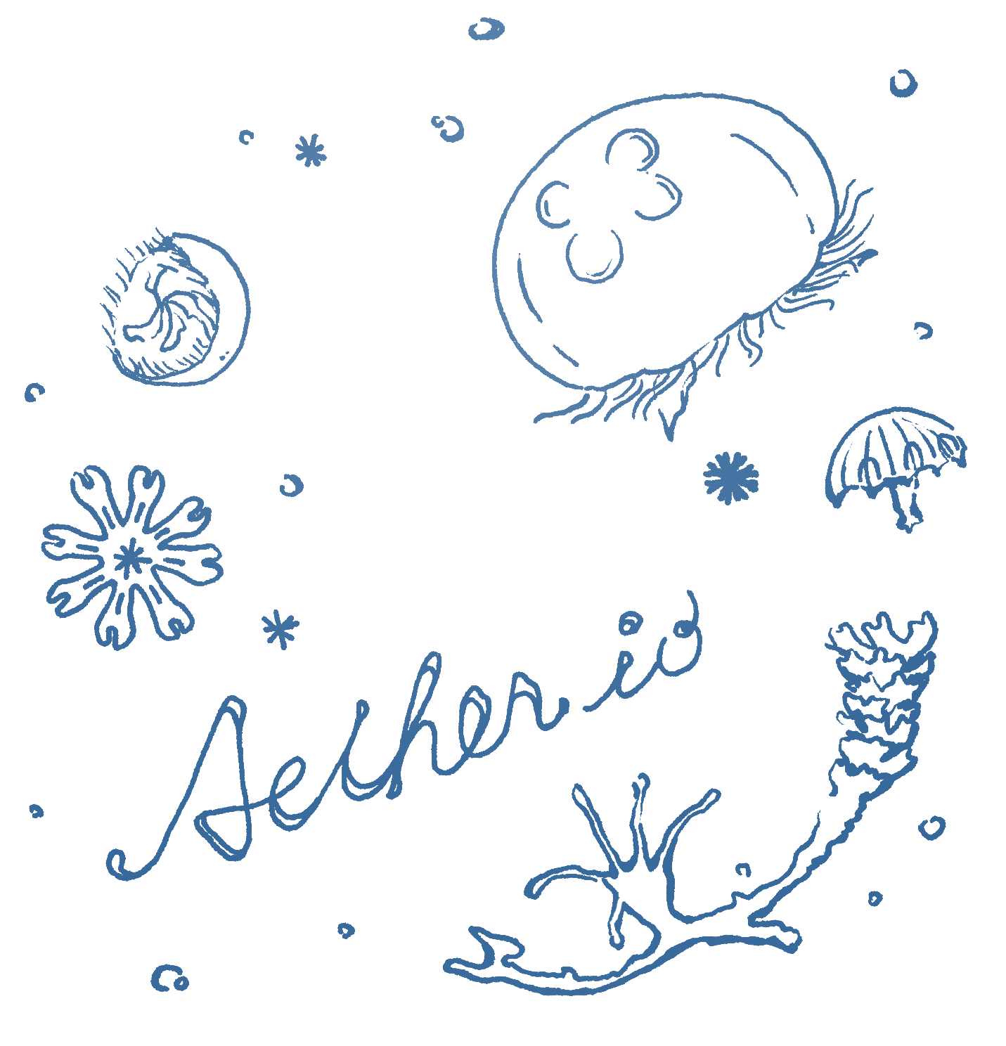 Aether io