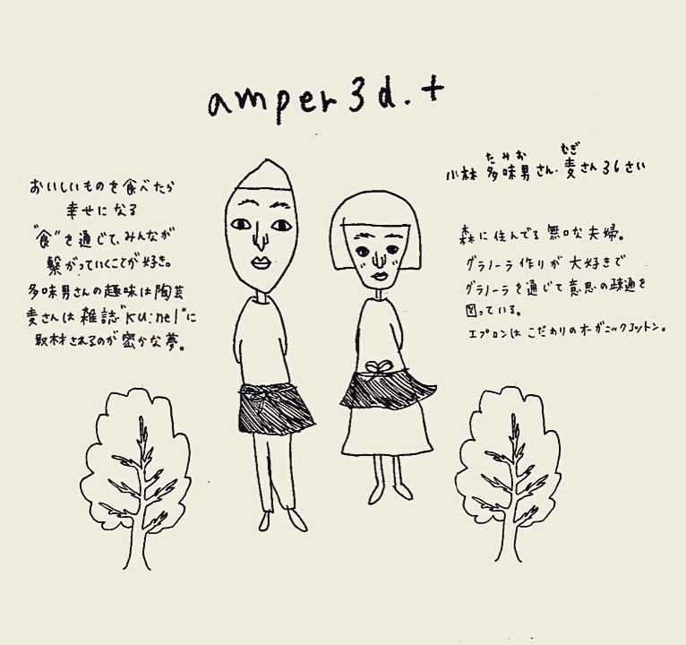 amper3d.+